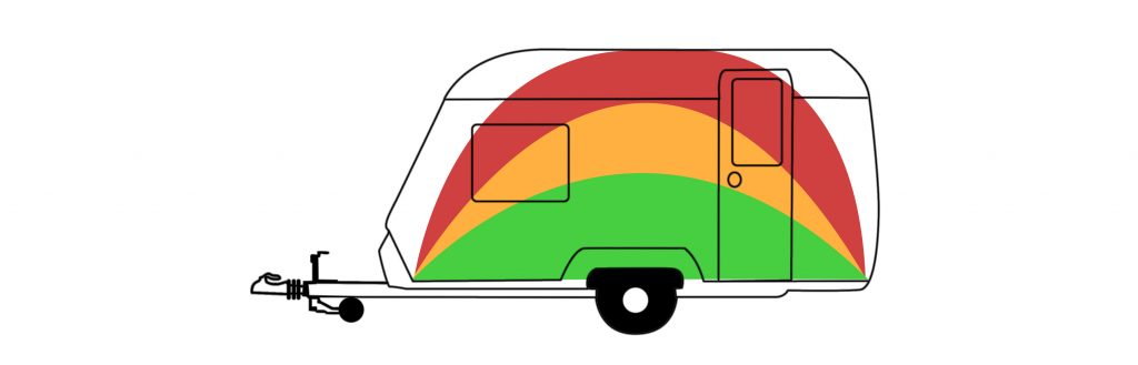 Plek voor zware spullen bij beladen caravan